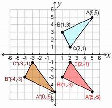 composition of transformations practice mathbitsnotebook geo ccss math