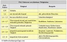 kalorienbedarf ausrechnen pal faktoren tabelle beispiele