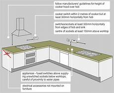 Bathroom Zone 2 Fused Spur by 8 Things Homeowners Need To Before They Renovate