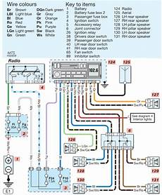 nissan almera fuse box location nissan wiring diagram images