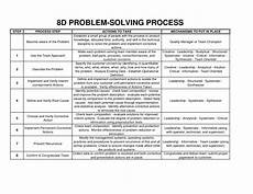 15 best images of step 8 worksheets multi step word problems worksheets printable 4th step