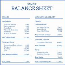 retained earnings what are they and how do you calculate them