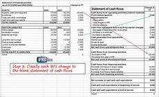 how to prepare cash flow statement from balance sheet earnings binary options without