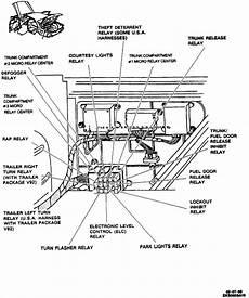 1995 cadillac eldorado fuse diagram 1997 cadillac interior lights not working home plan