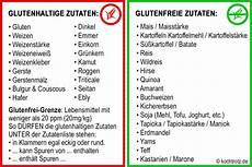 Glutenfreie Lebensmittel Liste - z 246 liakie kochtrotz foodblog genuss trotz einschr 228 nkungen