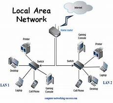 local area network lan computer and network exles computer lan network