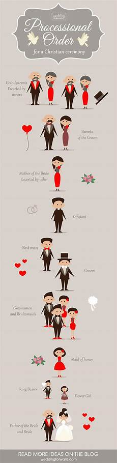 Processional Order wedding processional order 3 tips and of the ceremony