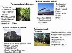 simbolos naturales de la region centro occidental parques jardines y monumentos