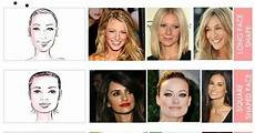 hairstyles to fit your face shapes will address picking out the right style for your face shape