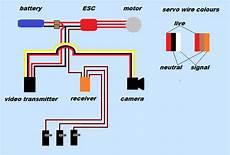 fpv wiring diagram fpv wiring diagram