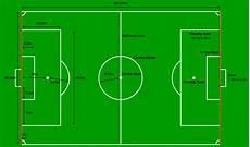 Ukuran Lapangan Sepakbola Terbaru Beserta Gambar Lengkap
