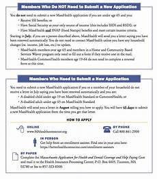 2015 masshealth renewals for people with disabilities