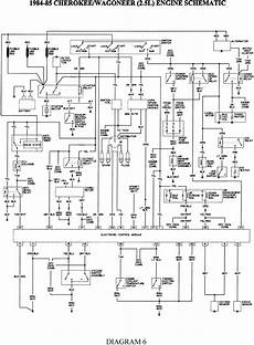 1981 jeep wire diagram 1985 jeep alternator wiring diagram wiring library