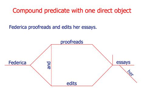 worksheet direct object and indirect object worksheet