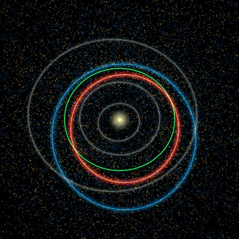 NASA - The Hustle and Bustle of our Solar System