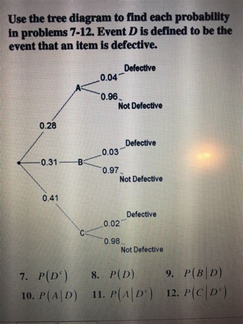 Solved Use The Tree Diagram Find Each Probability
