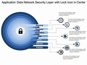 Application Data Network Security Layer With Lock Icon In
