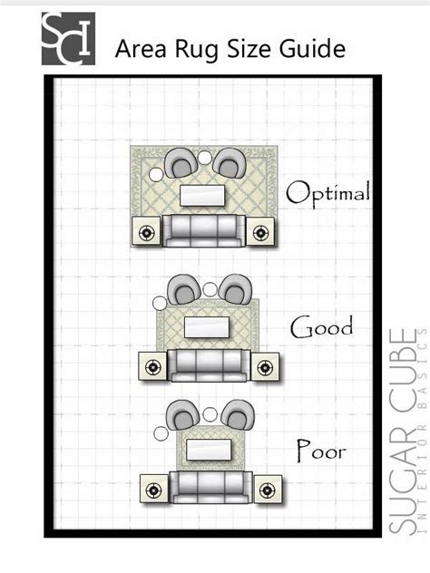 rug size ideas  pinterest rug placement rug