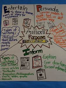 Author U0026 39 S Purpose Anchor Chart Example
