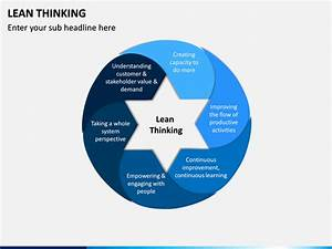 Lean Thinking Powerpoint Template