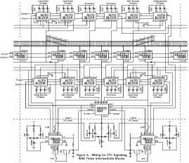 similiar railroad train diagram keywords dcc track wiring diagrams wiring diagram schematic
