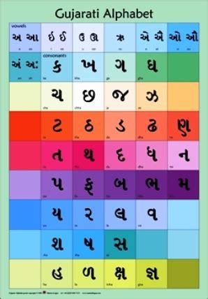 gujarati alphabet poster