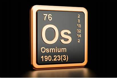 Osmio Osmium Chemisches Element Elemento Wiedergabe Os