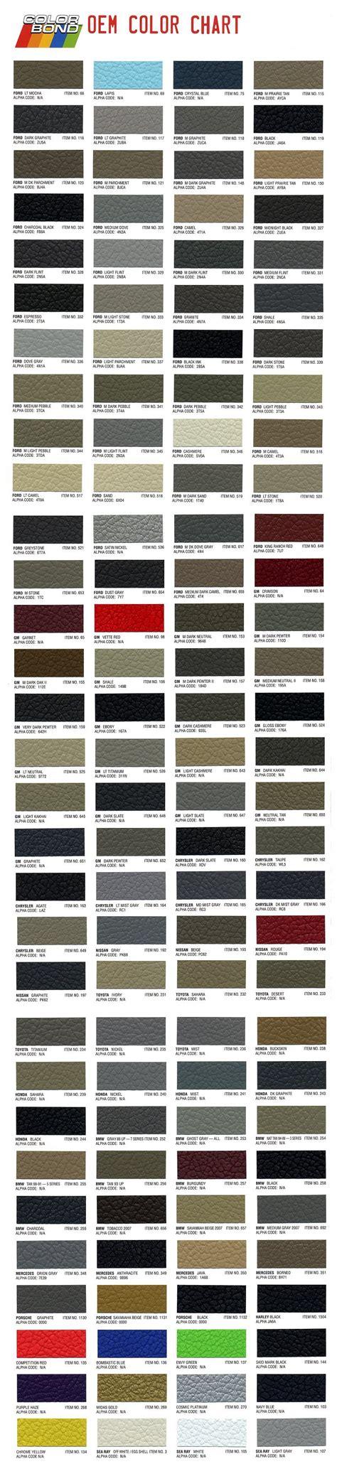 duplicolor match paint chart dupli color paint