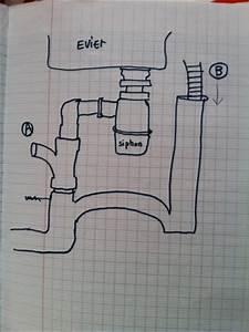 Tuyau Evacuation Wc : probl me de tuyau et d 39 evacuation d 39 eau ~ Farleysfitness.com Idées de Décoration