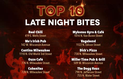 Late Bite the hotlist top 10 late bites experience