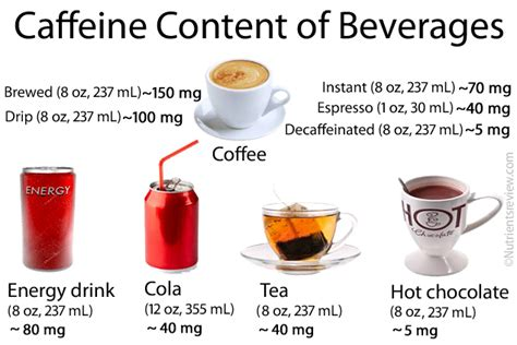 Caffeine is a naturally occurring pesticide that's found in both tea and coffee (as the variance in caffeine levels in tea comes from the harvesting and processing of tea. Caffeine Content of (Decaf) Coffee, Tea, (Diet) Coke, Root Beer