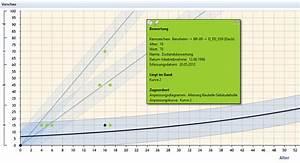 Unterhalt Berechnen Lassen Kosten : gesamtheitliche lebenszyklusbetrachtungen als basis f r kostenoptimierungen substanz erhaltung ~ Themetempest.com Abrechnung