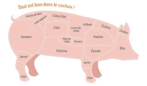 cuisiner le cochon les ruches de freimengen et sarreguemines novembre 2013