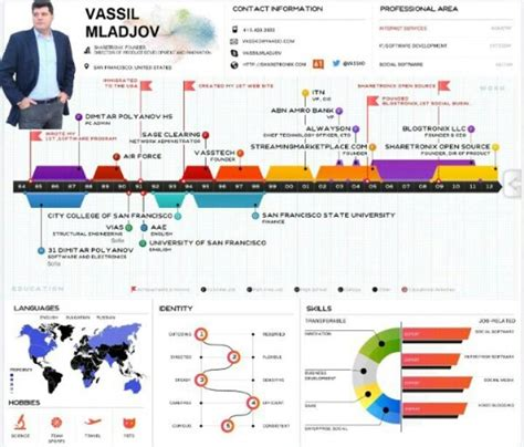 vmware cloud computing resume 17 best images about career advice on graphic designer resume infographic