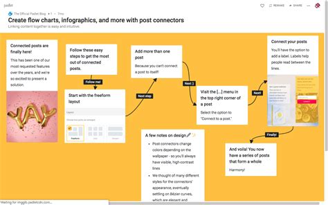 padlet    log   padlet blackboard