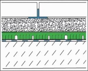 Fugenkreuze Für Terrassenplatten : fugenkreuze f r einfache terrassenplattenverlegung ~ Whattoseeinmadrid.com Haus und Dekorationen