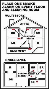 filesmokealarmplacementjpg wikimedia commons With esl 449crt smoke detector wiring diagram esl circuit diagrams