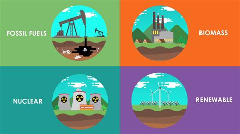 three forms of renewable energy renewable energy explained in 2 1 2 minutes youtube