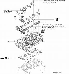 Mazda 3 Service Manual - Cylinder Head Gasket Replacement  Mzr 2 0  Mzr 2 5