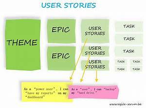 94 best images about agile on pinterest goals template for As a user i want user story template