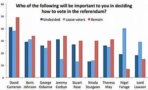LSE BREXIT – Polls apart: why we need to treat all EU ...