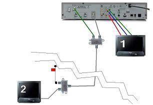 Dish Network Vip 722 Wiring Diagram by Ekb Uhf Remote Range Extenders