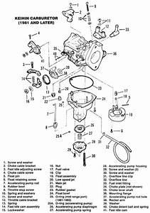 Harley Diagrams And Manuals