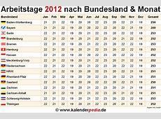 Anzahl Arbeitstage 2012 in Deutschland nach Bundesland & Monat