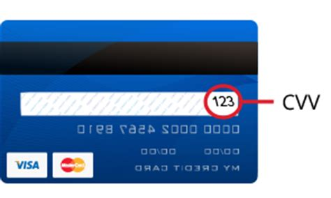 Cvv Code On Sbi Visa Debit Card Ausreise Info