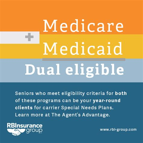 medicare medicaid dual eligible sales opportunities