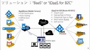 Azure Ad B2c Preview