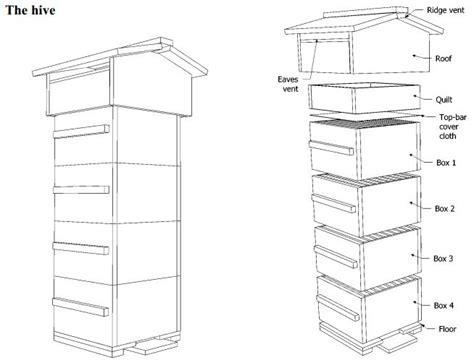 bee hive plans  backyard beekeeping