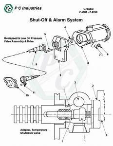 Shut-off  U0026 Alarm System