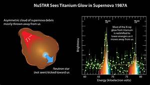 Lopsided star explosion holds the key to other supernova ...